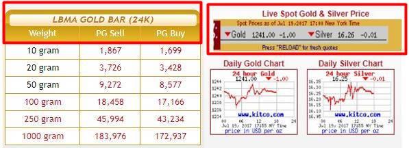 Harga emas Public Gold diupdate setiap 20minit, mengikut harga emas dunia (spot gold)