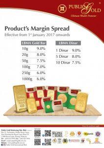 spread-susut-nilai-emas-public-gold-2017