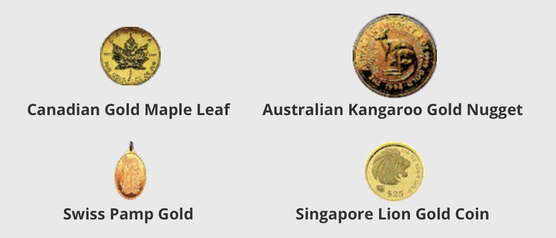 emas UOB